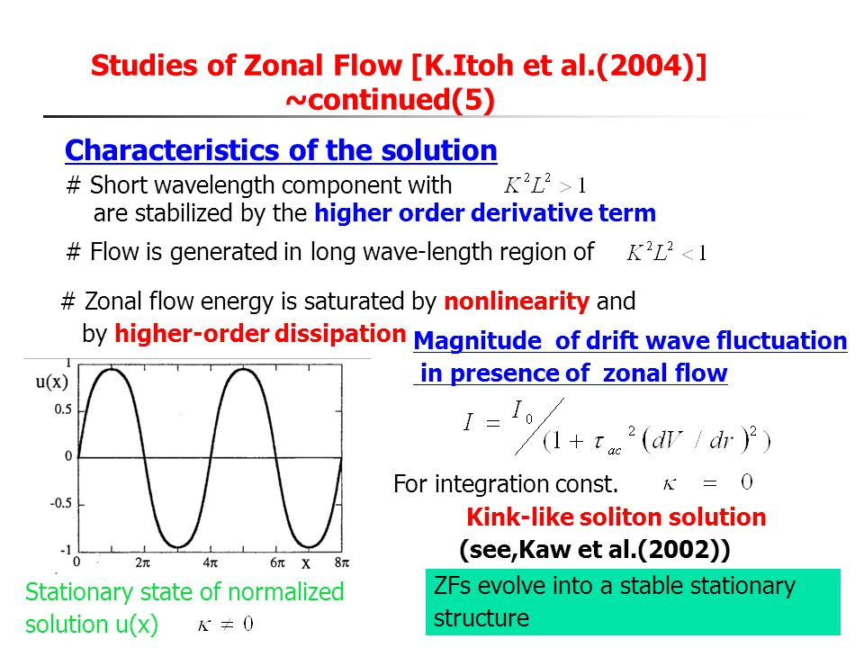 Studies of Zonal Flow [K.Itoh et al.(2004)] ~continued(5)